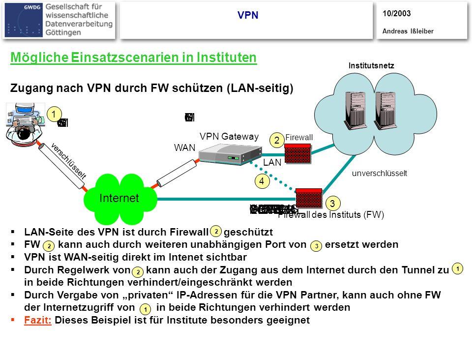 CISCO S YSTEMS CISCOYSTEMS CISCOSYSTEMS UPPER POWER LOWER POWER NORMAL Mögliche Einsatzscenarien in Instituten Zugang nach VPN durch FW schützen (LAN-