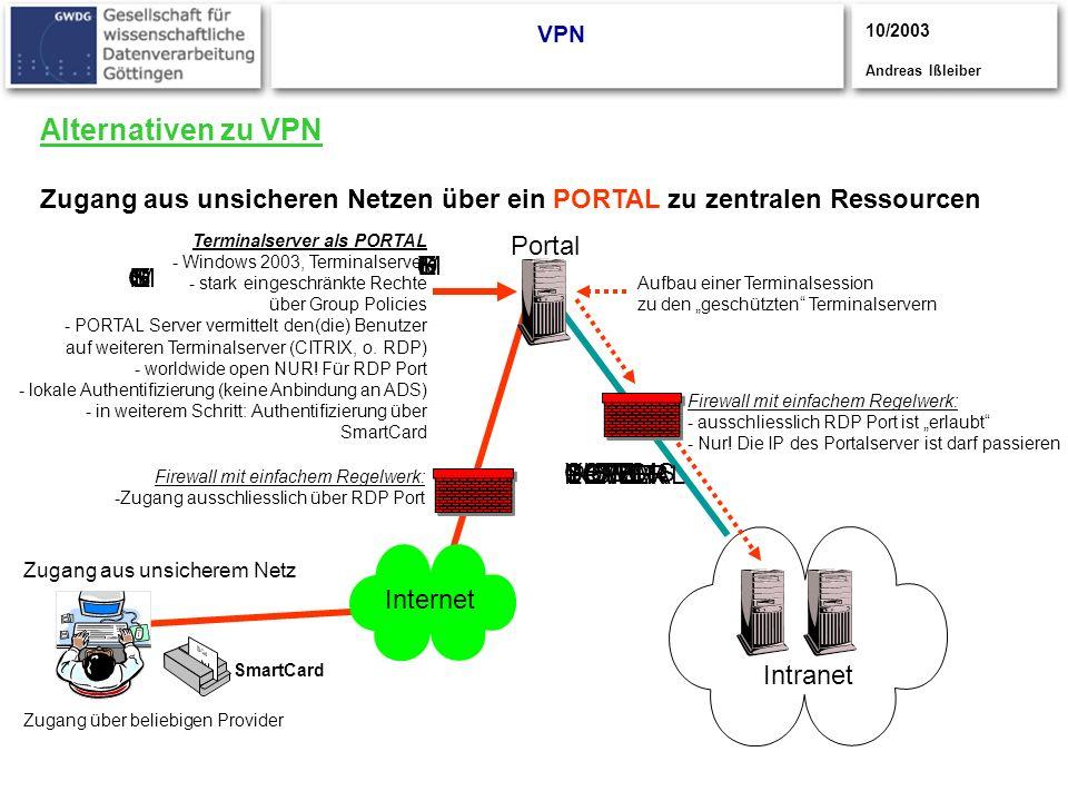 CISCO S YSTEMS CISCOYSTEMS S CISCOSYSTEMS UPPER POWER LOWER POWER NORMAL Alternativen zu VPN Zugang aus unsicheren Netzen über ein PORTAL zu zentralen