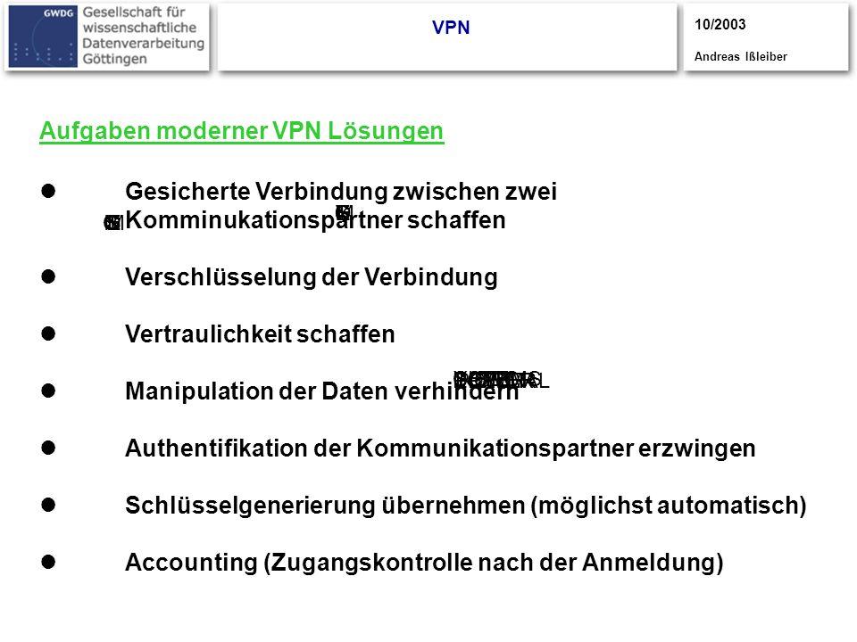 CISCO S YSTEMS CISCOYSTEMS CISCOSYSTEMS UPPER POWER LOWER POWER NORMAL Vergleich Layer 2/3 Protokolle VPN FähigkeitL2TPPPTPIPSec OSI Schicht223 NATJa/NeinJaNein PKI (Nutzung von Zertifikaten)Nein/JaNeinJa AuthentifizierungJa Nein Multiprotokollfähig (IPX/SPX,AT,Netbeui)Ja Nein Non-IP-TrägerprotokollfähigJaNein Sicherheit+-++ Verwaltungsaufwand++++++ 10/2003 Andreas Ißleiber