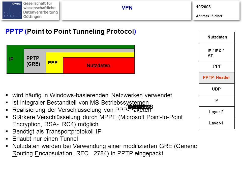 CISCO S YSTEMS CISCOYSTEMS CISCOSYSTEMS UPPER POWER LOWER POWER NORMAL VPN L2TP (Layer 2 Tunneling Protocol) IP L2TP PPP Nutzdaten PPP IP / IPX / AT L2TP-Header UDP IP Layer-2 Layer-1 ist eine Kombination von PPTP und dem von Cisco stammenden Protokoll L2F (Layer 2 Forwarding) Erlaubt mehrere Tunnel Kann auch über nicht IP Trägerprotokolle eingesetzt werden (ATM,X.25, Frame Relay) 10/2003 Andreas Ißleiber