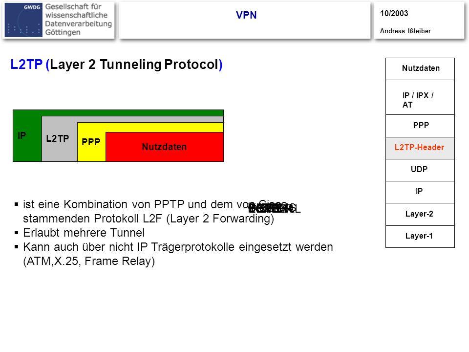 CISCO S YSTEMS CISCOYSTEMS CISCOSYSTEMS UPPER POWER LOWER POWER NORMAL VPN Vor- und Nachteile bei Layer 2 Verfahren: - PPTP/L2TP Verfahren nutzen PPP als Authentifizierung - In manchen Varianten Klartextübertragung von Username/Passwort -/+ (PAP)Erweiterungen für die Authentifizierung = CHAP + (MS-CHAP) bessere Veschlüsselung mit Microsoft Point-to-Point Encryption (MPPE) - Bei CHAP und PAP sind Passwörter auf den Rechnern gespeichert - Kein Schutz vor Datenmanipulation + Einsatz hinter Systemen mit NAT möglich + Übertragung(Tunneln) von non-IP-Protokollen (Netbeui, IPX/SPX etc.) + Durch Integration in MS-OS -> große Verbreitung und einfache Handhabung 10/2003 Andreas Ißleiber