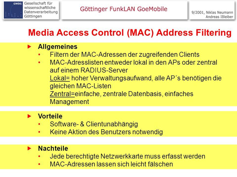11 Media Access Control (MAC) Address Filtering Allgemeines Filtern der MAC-Adressen der zugreifenden Clients MAC-Adresslisten entweder lokal in den APs oder zentral auf einem RADIUS-Server Lokal= hoher Verwaltungsaufwand, alle AP´s benötigen die gleichen MAC-Listen Zentral=einfache, zentrale Datenbasis, einfaches Management Nachteile Jede berechtigte Netzwerkkarte muss erfasst werden MAC-Adressen lassen sich leicht fälschen Vorteile Software- & Clientunabhängig Keine Aktion des Benutzers notwendig