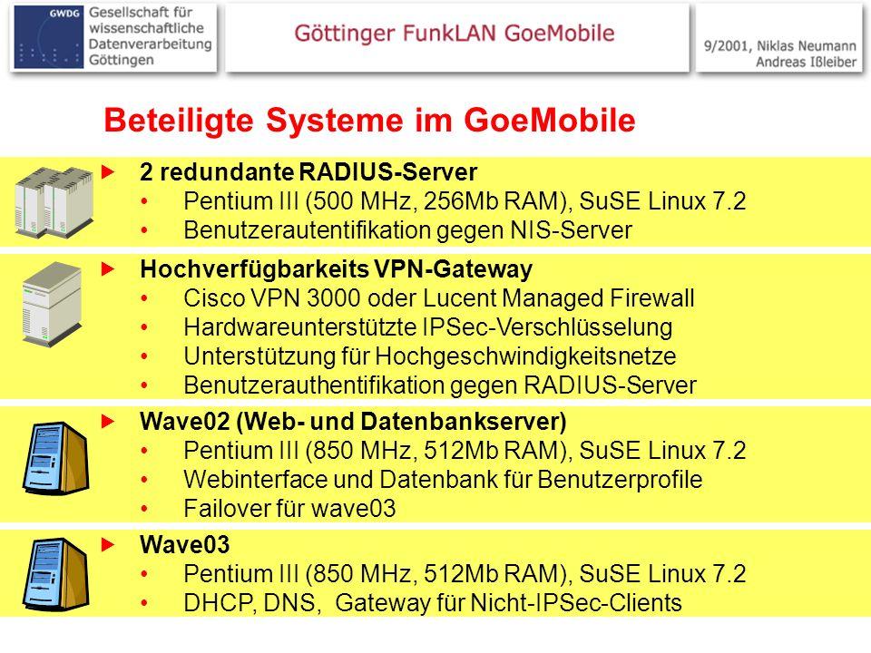 15 Beteiligte Systeme im GoeMobile Hochverfügbarkeits VPN-Gateway Cisco VPN 3000 oder Lucent Managed Firewall Hardwareunterstützte IPSec-Verschlüsselung Unterstützung für Hochgeschwindigkeitsnetze Benutzerauthentifikation gegen RADIUS-Server Wave02 (Web- und Datenbankserver) Pentium III (850 MHz, 512Mb RAM), SuSE Linux 7.2 Webinterface und Datenbank für Benutzerprofile Failover für wave03 2 redundante RADIUS-Server Pentium III (500 MHz, 256Mb RAM), SuSE Linux 7.2 Benutzerautentifikation gegen NIS-Server Wave03 Pentium III (850 MHz, 512Mb RAM), SuSE Linux 7.2 DHCP, DNS, Gateway für Nicht-IPSec-Clients