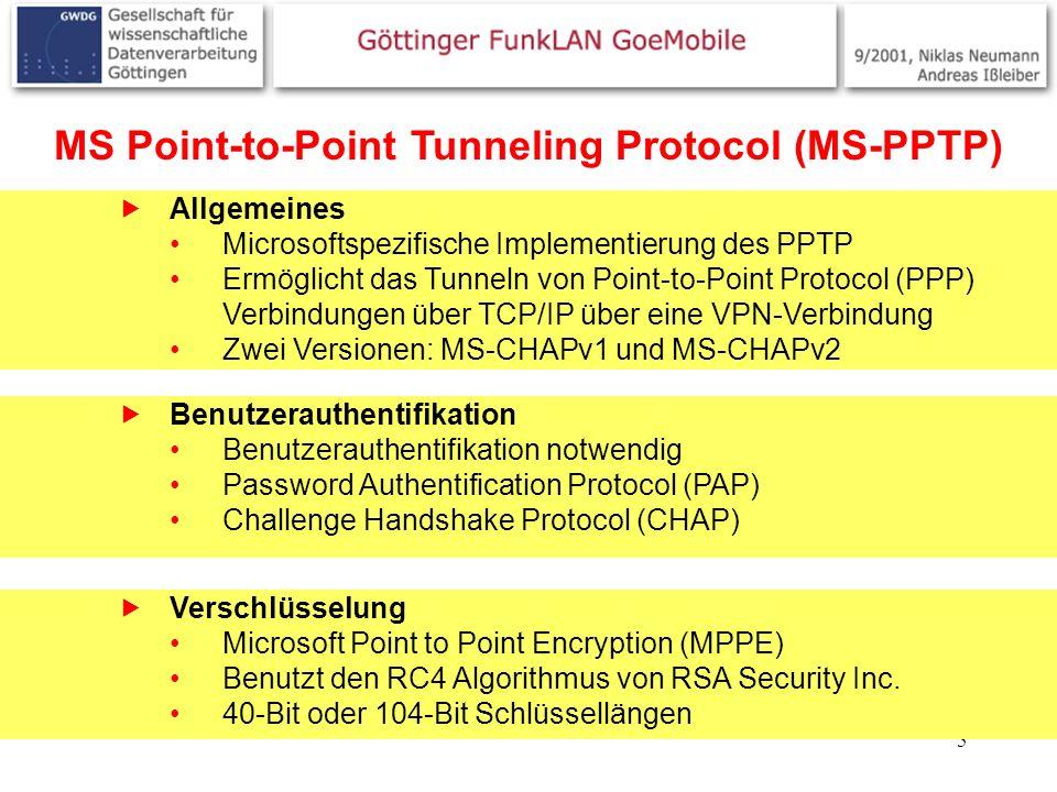 5 MS Point-to-Point Tunneling Protocol (MS-PPTP) Allgemeines Microsoftspezifische Implementierung des PPTP Ermöglicht das Tunneln von Point-to-Point Protocol (PPP) Verbindungen über TCP/IP über eine VPN-Verbindung Zwei Versionen: MS-CHAPv1 und MS-CHAPv2 Verschlüsselung Microsoft Point to Point Encryption (MPPE) Benutzt den RC4 Algorithmus von RSA Security Inc.