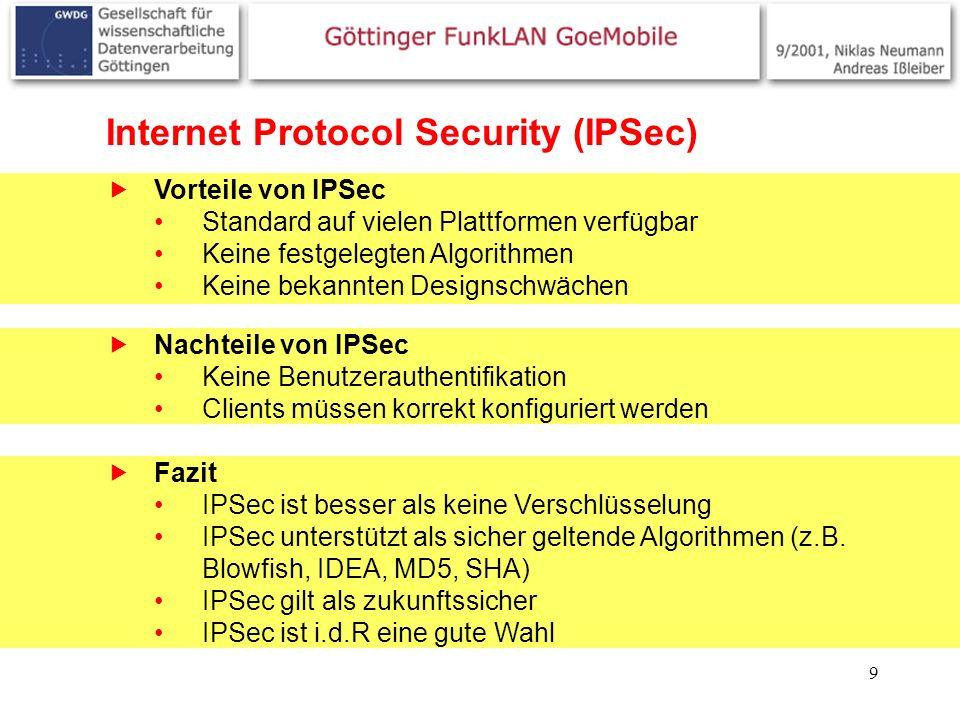 9 Internet Protocol Security (IPSec) Vorteile von IPSec Standard auf vielen Plattformen verfügbar Keine festgelegten Algorithmen Keine bekannten Designschwächen Fazit IPSec ist besser als keine Verschlüsselung IPSec unterstützt als sicher geltende Algorithmen (z.B.