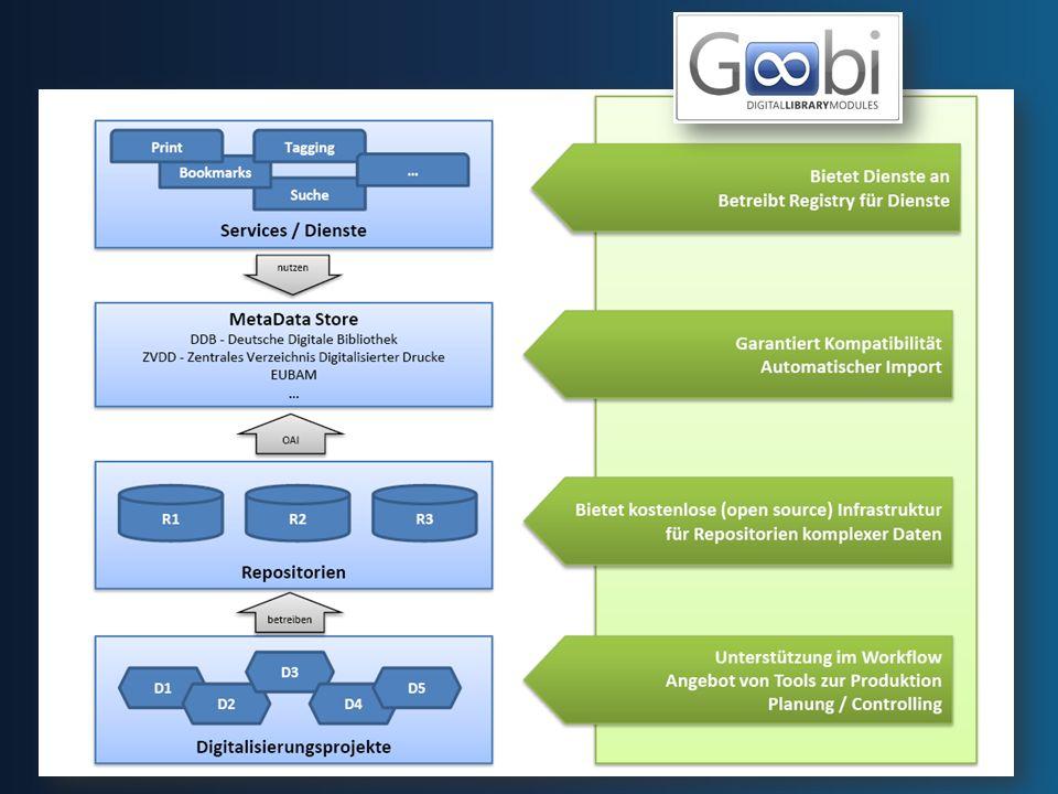 PRODUCTION PRESENTATION Ablauf eines Digitalisierungsprojektes 1.Zielsetzung 2.Auswahl des Materials 3.Benchmarking / Standards 4.Produktionsorganisation / Logistik 5.Arbeitsvorbereitungen (AV) 6.Digitalisierung 7.Qualitätskontrolle (QK) 8.Bildoptimierung / Verarbeitung 9.OCR / Volltextgenerierung 10.Metadatengenerierung 11.Präsentation / Verwertung 12.Zugang / Evaluation 13.(Langzeit) Archivierung