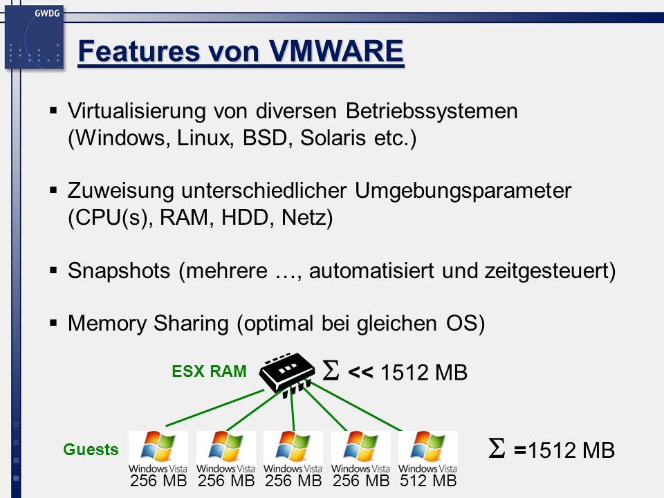 Virtualisierung von diversen Betriebssystemen (Windows, Linux, BSD, Solaris etc.) Zuweisung unterschiedlicher Umgebungsparameter (CPU(s), RAM, HDD, Netz) Snapshots (mehrere …, automatisiert und zeitgesteuert) Memory Sharing (optimal bei gleichen OS) Features von VMWARE 256 MB 512 MB =1512 MB << 1512 MB ESX RAM Guests