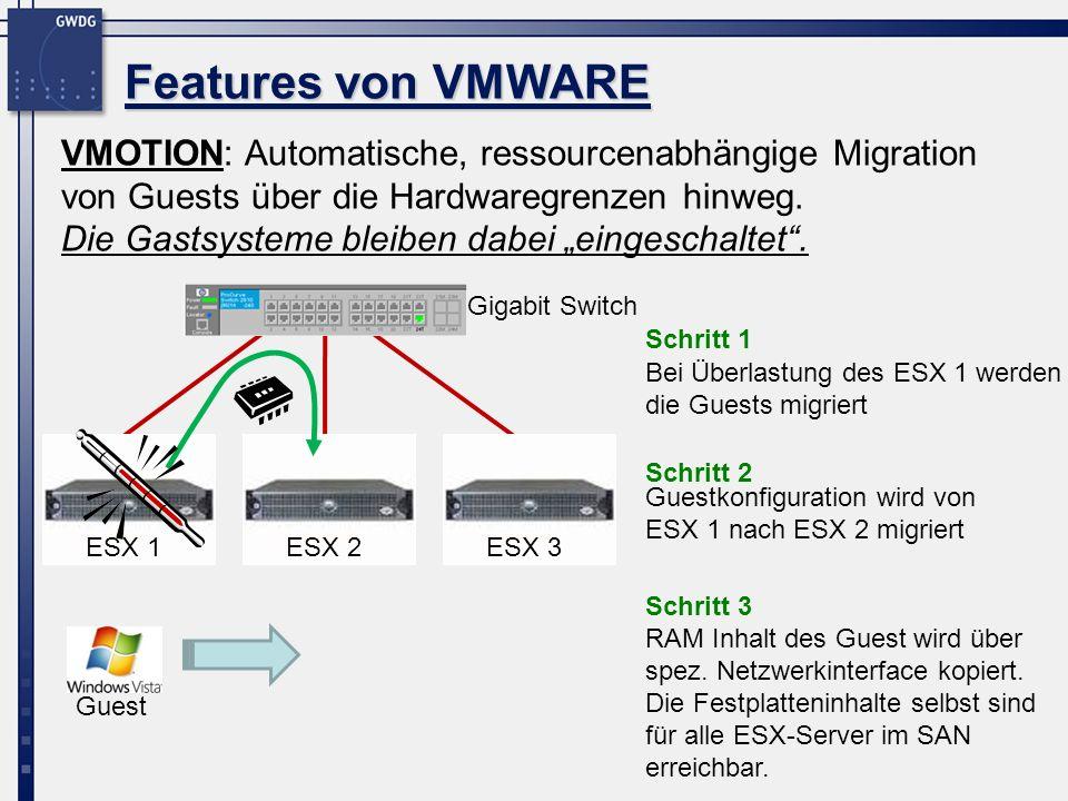 VMOTION: Automatische, ressourcenabhängige Migration von Guests über die Hardwaregrenzen hinweg.