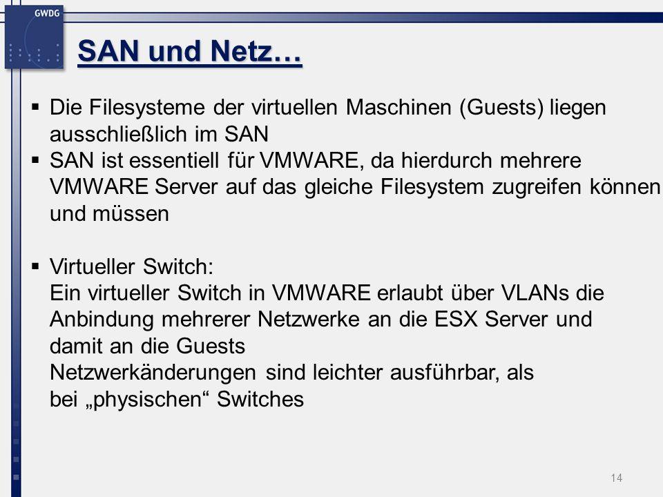 14 Die Filesysteme der virtuellen Maschinen (Guests) liegen ausschließlich im SAN SAN ist essentiell für VMWARE, da hierdurch mehrere VMWARE Server auf das gleiche Filesystem zugreifen können und müssen Virtueller Switch: Ein virtueller Switch in VMWARE erlaubt über VLANs die Anbindung mehrerer Netzwerke an die ESX Server und damit an die Guests Netzwerkänderungen sind leichter ausführbar, als bei physischen Switches SAN und Netz…