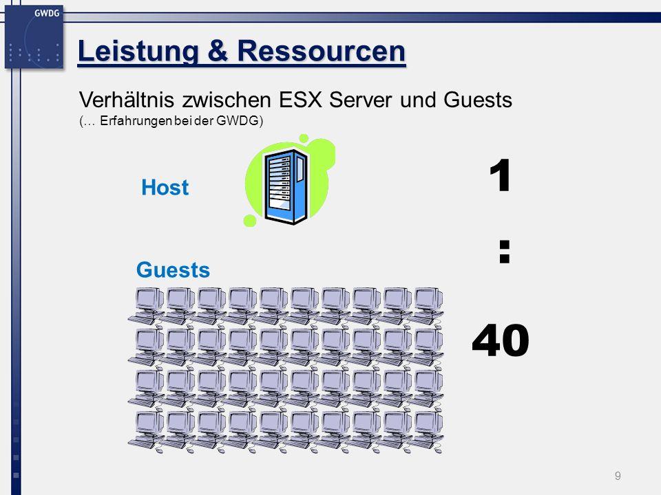 9 Verhältnis zwischen ESX Server und Guests (… Erfahrungen bei der GWDG) Leistung & Ressourcen 1 40 : Host Guests