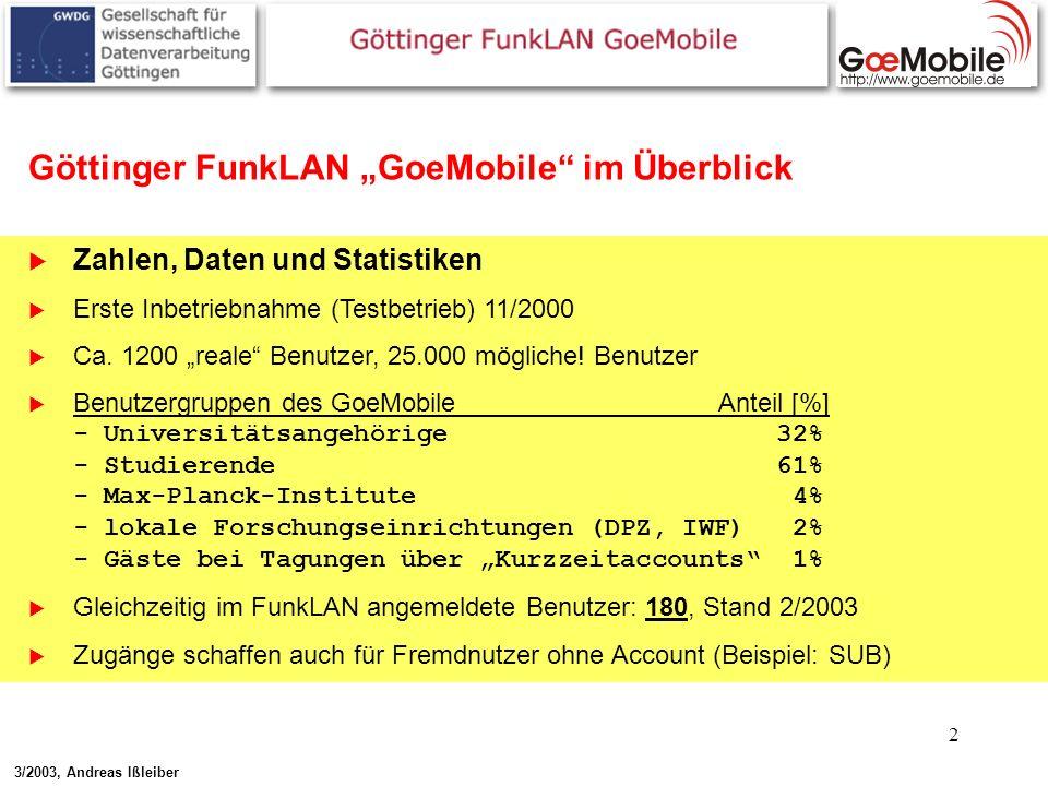 2 Göttinger FunkLAN GoeMobile im Überblick Zahlen, Daten und Statistiken Erste Inbetriebnahme (Testbetrieb) 11/2000 Ca. 1200 reale Benutzer, 25.000 mö