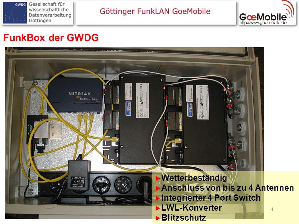 4 FunkBox der GWDG Wetterbeständig Anschluss von bis zu 4 Antennen Integrierter 4 Port Switch LWL-Konverter Blitzschutz