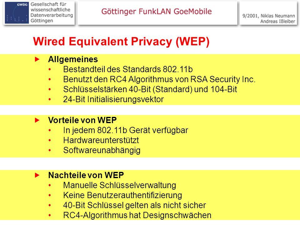 14 Wired Equivalent Privacy (WEP) Allgemeines Bestandteil des Standards 802.11b Benutzt den RC4 Algorithmus von RSA Security Inc. Schlüsselstärken 40-