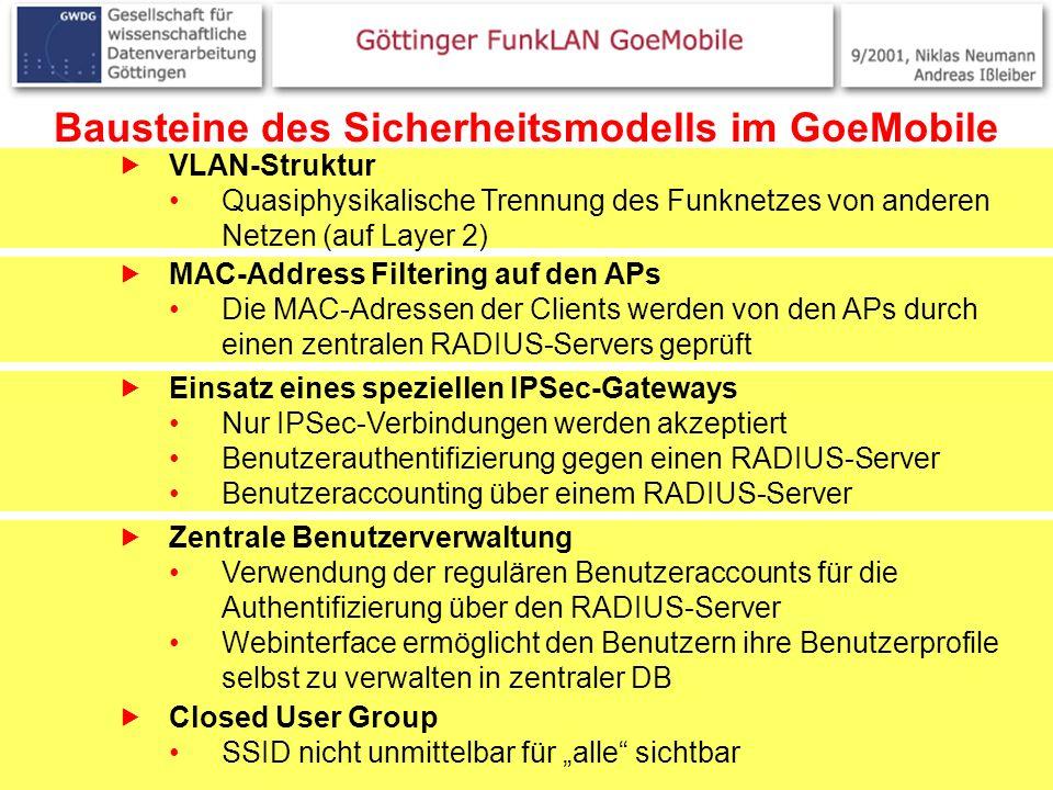 22 Bausteine des Sicherheitsmodells im GoeMobile VLAN-Struktur Quasiphysikalische Trennung des Funknetzes von anderen Netzen (auf Layer 2) MAC-Address