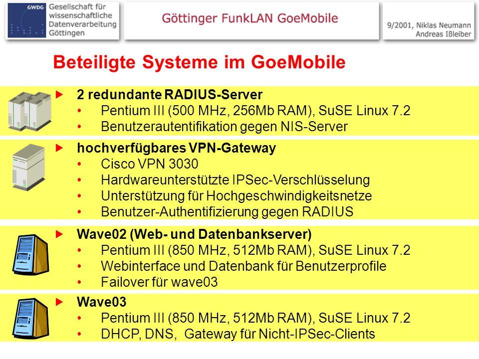 23 Beteiligte Systeme im GoeMobile hochverfügbares VPN-Gateway Cisco VPN 3030 Hardwareunterstützte IPSec-Verschlüsselung Unterstützung für Hochgeschwi