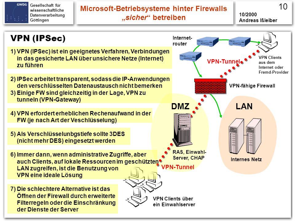 Gesellschaft für wissenschaftliche Datenverarbeitung Göttingen VPN (IPSec) DMZLAN RAS, Einwahl- Server, CHAP Internes Netz VPN-fähige Firewall VPN Cli