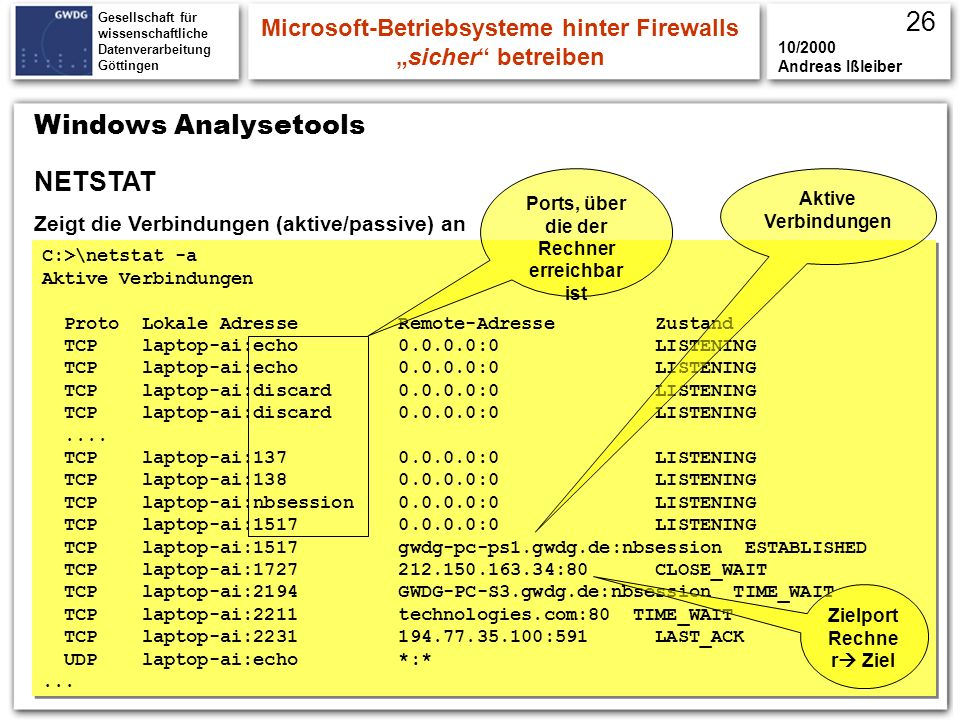 Gesellschaft für wissenschaftliche Datenverarbeitung Göttingen C:>\netstat -a Aktive Verbindungen Proto Lokale Adresse Remote-Adresse Zustand TCP lapt
