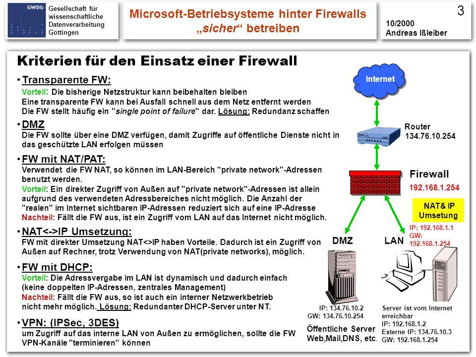 Gesellschaft für wissenschaftliche Datenverarbeitung Göttingen Microsoft-Betriebsysteme hinter Firewallssicher betreiben 10/2000 Andreas Ißleiber LAN