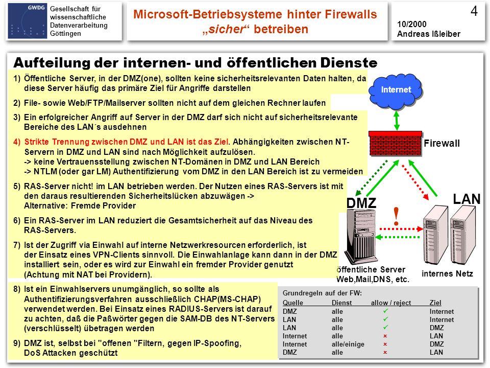 Gesellschaft für wissenschaftliche Datenverarbeitung Göttingen Microsoft-Betriebsysteme hinter Firewallssicher betreiben 10/2000 Andreas Ißleiber Einige Regeln, Windows-Systeme sicherer zu betreiben 6.) Die Bindung zwischen dem Serverdienst und dem WAN-Interface trennen, wenn kein SMB-Zugriff auf den Rechner über das WAN erfolgen soll Bei der Einwahl über Provider ist der Zugriff auf lokale Freigaben nicht mehr möglich 7.) Einsatz von passfilt.dll ab SP3 auf NT-Rechnern Die passfilt.dll ermöglicht die Überprüfung von Passwörtern nach erweiterten Regeln - mind.