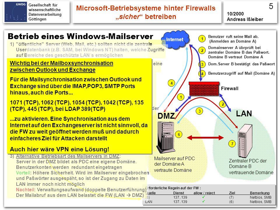 Gesellschaft für wissenschaftliche Datenverarbeitung Göttingen 1)Ein Nameserver sollte in der DMZ placiert werden Vorteil: Für den erforderlichen Zonentransfer ist nicht der Port (53, TCP & UDP) in das LAN zu öffnen Nachteil: Die DNS-Requests im LAN laufen durch die Firewall 2)Ein im LAN betriebener DNS muß durch entsprechende Filter der FW für etwaige Zonentransfers berücksichtigt werden Hierbei wäre ein Filter zum übergeordneten DNS für die UDP/TCP.