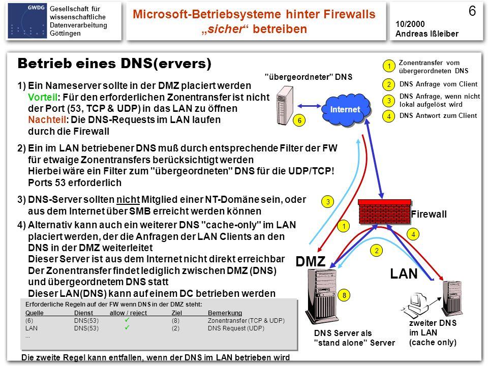 Gesellschaft für wissenschaftliche Datenverarbeitung Göttingen 1)Ein Webserver sollte in der DMZ placiert sein Vorteil: Er ermöglicht bei erfolgreichen Attacken, kein Zugriff auf das geschützte LAN Nachteil: Der Zugriff auf Webseiten aus dem LAN laufen über die FW und belasten diese zusätzlich 2)Werden Webinhalte mit Daten aus dem LAN angeboten (SQL-Server, ODBC, etc.), sind entspr.