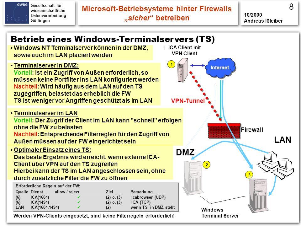 Gesellschaft für wissenschaftliche Datenverarbeitung Göttingen Scenario DMZ LAN Internet Mailserver und PDC der Domäne A Firewall Übergeordneter DNS 1 2 3 4 Erforderliche Regeln auf der FW: QuelleDienst allow / rejectZiel Bemerkung InternetSMTP(25) (1) Mailgateway (6)DNS(53) (2) Zonentransfer (TCP & UDP) Internethttp(80) (2) Webzugriff LANalle Internet DMZalle Internet LANalle DMZ Internetalle LAN Internetalle DMZ DMZalle LAN Erforderliche Regeln auf der FW: QuelleDienst allow / rejectZiel Bemerkung InternetSMTP(25) (1) Mailgateway (6)DNS(53) (2) Zonentransfer (TCP & UDP) Internethttp(80) (2) Webzugriff LANalle Internet DMZalle Internet LANalle DMZ Internetalle LAN Internetalle DMZ DMZalle LAN DNS und Webserver 5 RAS-Server als Mitglied der Domäne A RAS-Server greift auf die Paßwörter des PDC (1) zurück Zentraler PDC der Domäne B 6 1 2 3 4 5 Mailserver (PDC) in DMZ DNS & Webserver in DMZ PDC im LAN (geschützt) Clients im LAN (geschützt) RAS-Server in DMZ Zentraler Terminalserver (Zugriff nur mit VPN) Domäne B Microsoft-Betriebsysteme hinter Firewallssicher betreiben 10/2000 Andreas Ißleiber 9