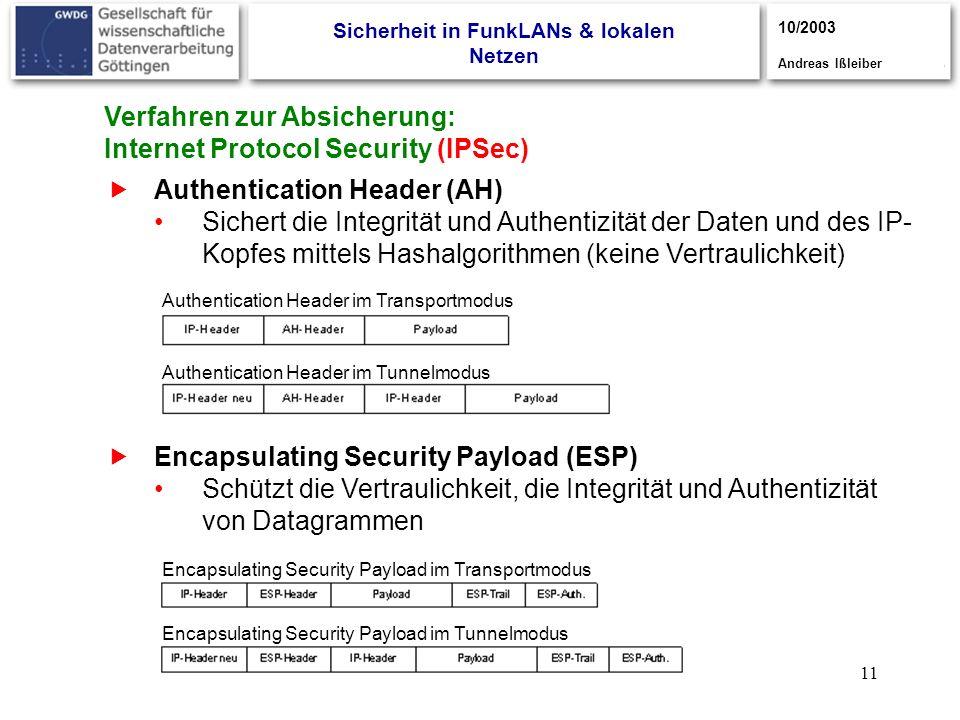 11 Authentication Header (AH) Sichert die Integrität und Authentizität der Daten und des IP- Kopfes mittels Hashalgorithmen (keine Vertraulichkeit) Au
