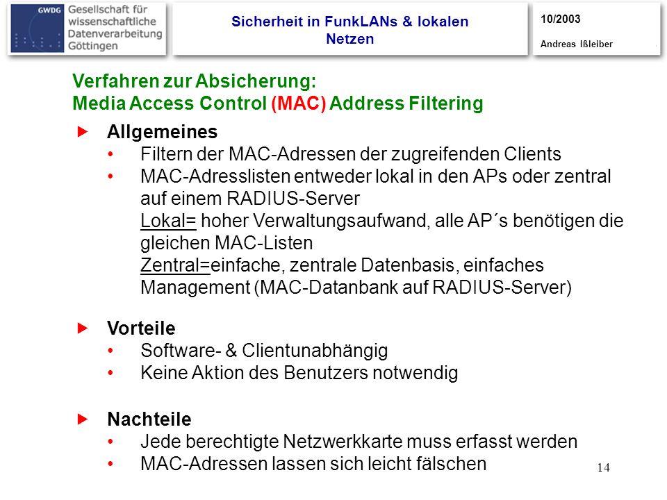 14 Verfahren zur Absicherung: Media Access Control (MAC) Address Filtering Allgemeines Filtern der MAC-Adressen der zugreifenden Clients MAC-Adresslis