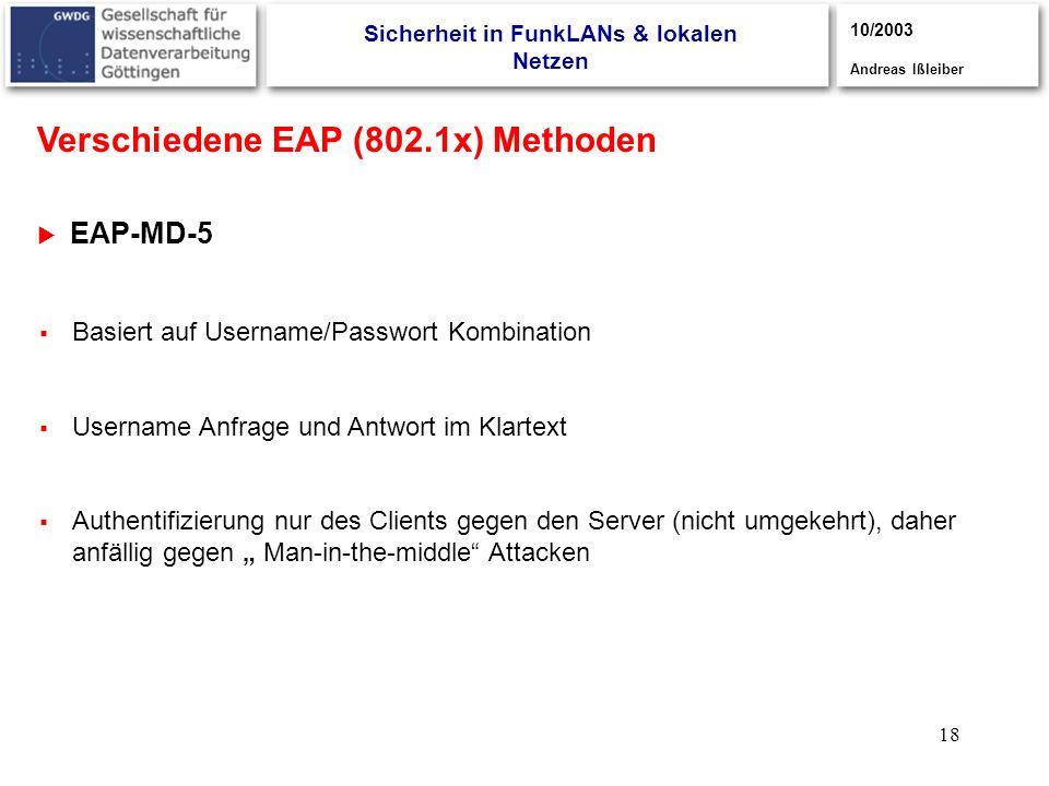 18 EAP-MD-5 3/2003, Andreas Ißleiber Basiert auf Username/Passwort Kombination Username Anfrage und Antwort im Klartext Authentifizierung nur des Clie
