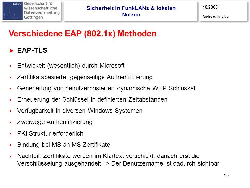 19 EAP-TLS 3/2003, Andreas Ißleiber Entwickelt (wesentlich) durch Microsoft Zertifikatsbasierte, gegenseitige Authentifizierung Generierung von benutz