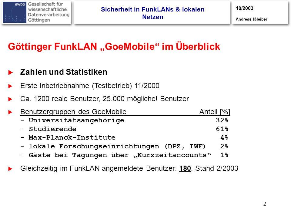2 Göttinger FunkLAN GoeMobile im Überblick Zahlen und Statistiken Erste Inbetriebnahme (Testbetrieb) 11/2000 Ca. 1200 reale Benutzer, 25.000 mögliche!