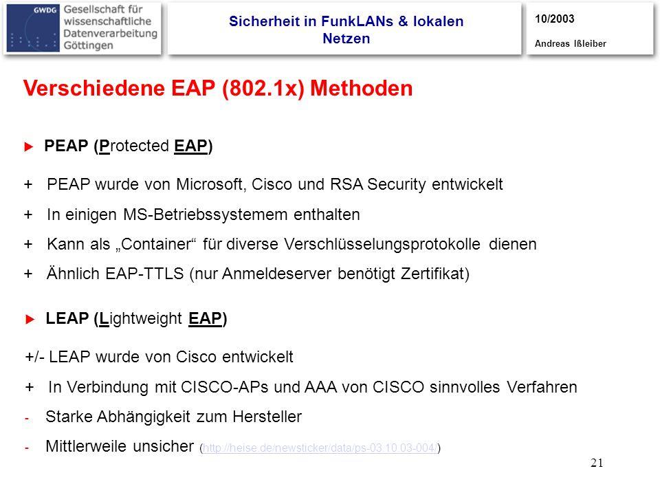21 PEAP (Protected EAP) 3/2003, Andreas Ißleiber + PEAP wurde von Microsoft, Cisco und RSA Security entwickelt + In einigen MS-Betriebssystemem enthal