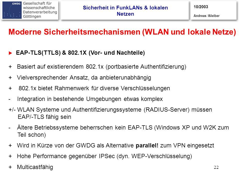 22 EAP-TLS(TTLS) & 802.1X (Vor- und Nachteile) 3/2003, Andreas Ißleiber + Basiert auf existierendem 802.1x (portbasierte Authentifizierung) + Vielvers