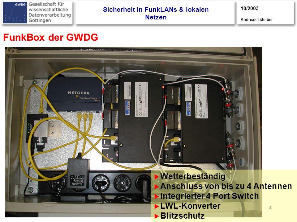 4 FunkBox der GWDG Wetterbeständig Anschluss von bis zu 4 Antennen Integrierter 4 Port Switch LWL-Konverter Blitzschutz Sicherheit in FunkLANs & lokal