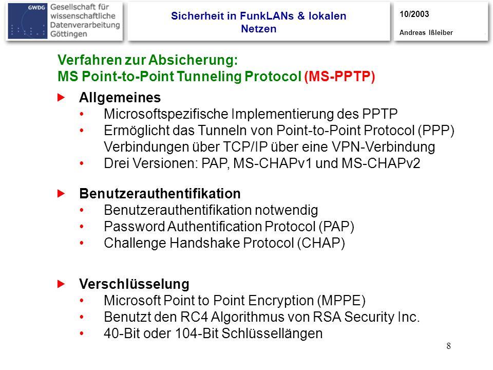 8 Verfahren zur Absicherung: MS Point-to-Point Tunneling Protocol (MS-PPTP) Allgemeines Microsoftspezifische Implementierung des PPTP Ermöglicht das T