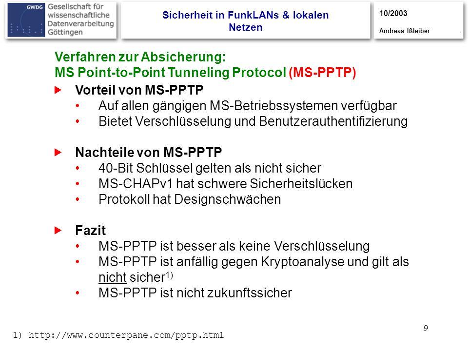 9 Vorteil von MS-PPTP Auf allen gängigen MS-Betriebssystemen verfügbar Bietet Verschlüsselung und Benutzerauthentifizierung Fazit MS-PPTP ist besser a