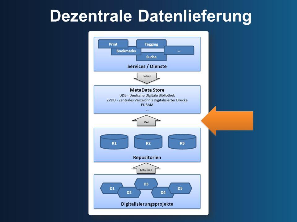 Dezentrale Datenlieferung