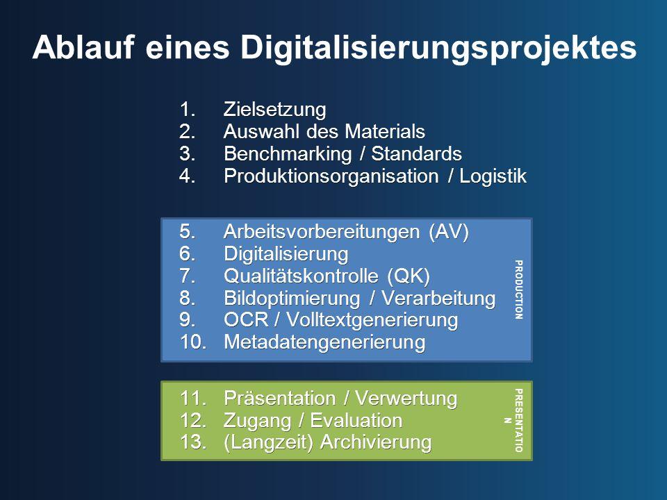 PRODUCTION PRESENTATIO N Ablauf eines Digitalisierungsprojektes 1.Zielsetzung 2.Auswahl des Materials 3.Benchmarking / Standards 4.Produktionsorganisation / Logistik 5.Arbeitsvorbereitungen (AV) 6.Digitalisierung 7.Qualitätskontrolle (QK) 8.Bildoptimierung / Verarbeitung 9.OCR / Volltextgenerierung 10.Metadatengenerierung 11.Präsentation / Verwertung 12.Zugang / Evaluation 13.(Langzeit) Archivierung 1.Zielsetzung 2.Auswahl des Materials 3.Benchmarking / Standards 4.Produktionsorganisation / Logistik 5.Arbeitsvorbereitungen (AV) 6.Digitalisierung 7.Qualitätskontrolle (QK) 8.Bildoptimierung / Verarbeitung 9.OCR / Volltextgenerierung 10.Metadatengenerierung 11.Präsentation / Verwertung 12.Zugang / Evaluation 13.(Langzeit) Archivierung