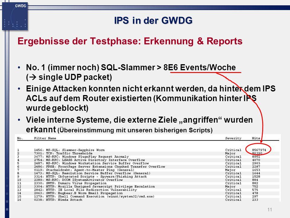 12 IPS in der GWDG Ergebnisse der Testphase: Erkennung & Reports Viele Spyware Verbindungen von Innen nach Aussen wurden erkannt und blockiert Top Ten Attacks während der 10-tägigen Testphase (ohne Slammer) Event ID# HitsOhne SQL Slammer