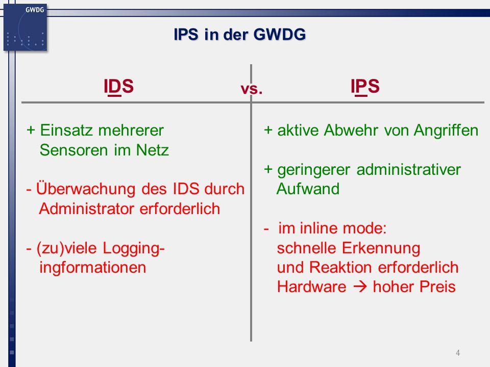 5 IPS in der GWDG IPS/IDS Typen (Pro & Contra) hostbasierte IDS/IPS HIPS(Software auf Endgerät) + geringe Datenmenge + Systemzustand erkennbar, schädlicher Code + Bei false positive nur eigenes System betroffen - ggf.