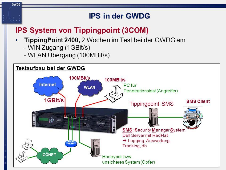 8 IPS in der GWDG Penetrationstest Opfer: PC mit debian (Knoppix) honeyd Angreifer:Laptop mit Windows XP und whoppix(whax) unter VMWARE, sowie Nessus PC (Debian: Knoppix iWhax,Nessus, nmap) Honeypot, Knoppix (mit Honeyd) Bzw.