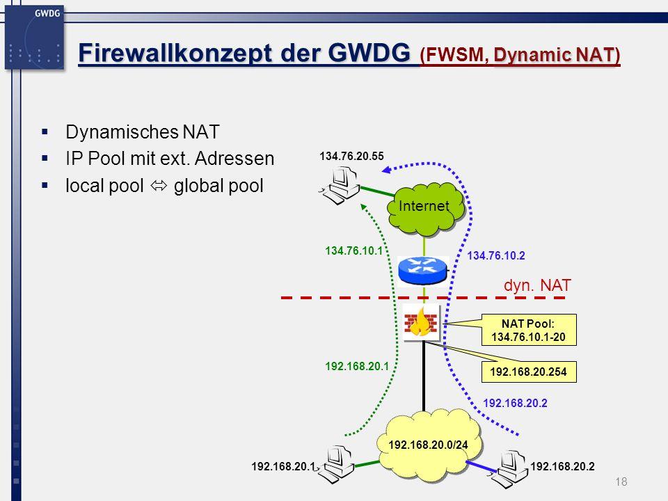 18 Firewallkonzept der GWDG Dynamic NAT Firewallkonzept der GWDG (FWSM, Dynamic NAT) Dynamisches NAT IP Pool mit ext. Adressen local pool global pool