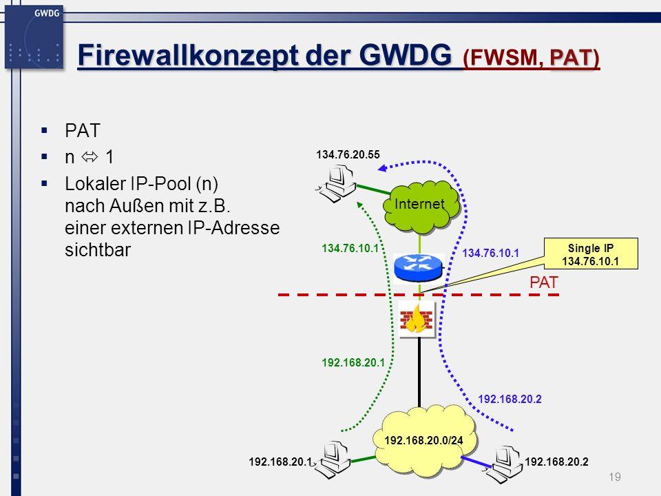 19 Firewallkonzept der GWDG PAT Firewallkonzept der GWDG (FWSM, PAT) PAT n 1 Lokaler IP-Pool (n) nach Außen mit z.B. einer externen IP-Adresse sichtba