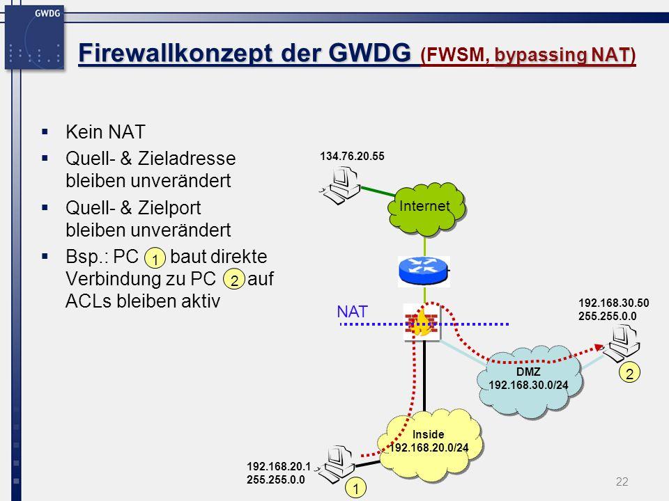 22 Firewallkonzept der GWDG bypassing NAT Firewallkonzept der GWDG (FWSM, bypassing NAT) Kein NAT Quell- & Zieladresse bleiben unverändert Quell- & Zi
