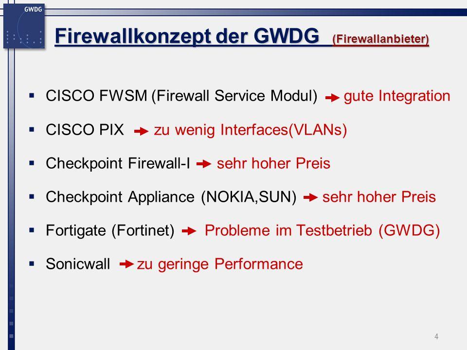 25 Firewallkonzept der GWDG Firewallkonzept der GWDG (FWSM, Beispielkonfig.) Konfigurationsbeispiele: 1)Server (1) soll vom Servernetz via RDP erreichbar sein (ext.IP:134.76.106.1) 2)Server (1) soll von überall als Webserver erreichbar sein 3)Server (1) soll lediglich eMails verschicken können sowie den Webserver (www.gwdg.de, Port 80) erreichenwww.gwdg.de 4)Server (2) soll Server (1) als DNS Server befragen können 5)Server (1) soll sonst keine weiteren Verbindungen nach Außen aufbauen können 1)names 2)name 134.76.20.0 Servernetz 3)name 192.168.100.1 server1 4)name 134.76.10.47 webserver 5)name 192.168.200.1 Server2 6)pdm location server1 255.255.255.255 inside 7)pdm location Servernetz 255.255.255.0 outside 8)pdm location webserver 255.255.255.255 outside 9)pdm location Server2 255.255.255.255 dmz 10)nat (dmz) 0 access-list dmz_nat0_inbound outside 11)nat (inside) 0 access-list inside_nat0_outbound 12)static (inside,outside) 134.76.106.1 server1 netmask 255.255.255.255 13)access-group dmz_access_in in interface dmz 14)access-group inside_access_in in interface inside 15)access-group outside_access_in in interface outside 16)access-list inside_access_in extended permit tcp host server1 Servernetz 255.255.255.0 eq 3389 17)access-list inside_access_in extended permit tcp host server1 any eq smtp 18)access-list inside_access_in extended permit tcp host server1 host webserver eq www 19)access-list outside_access_in extended permit tcp any host 134.76.106.1 eq www 20)access-list dmz_nat0_inbound extended permit ip host Server2 host server1 21)access-list inside_nat0_outbound extended permit ip host server1 host Server2 22)access-list dmz_access_in extended permit udp host Server2 host server1
