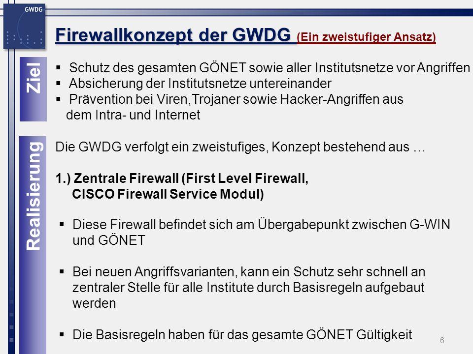 17 Firewallkonzept der GWDG Firewallkonzept der GWDG (FWSM, NAT) Unterschiedliche NAT/PAT Verfahren: Dynamic NAT PAT Static NAT Static PAT Bypassing NAT, Exemption