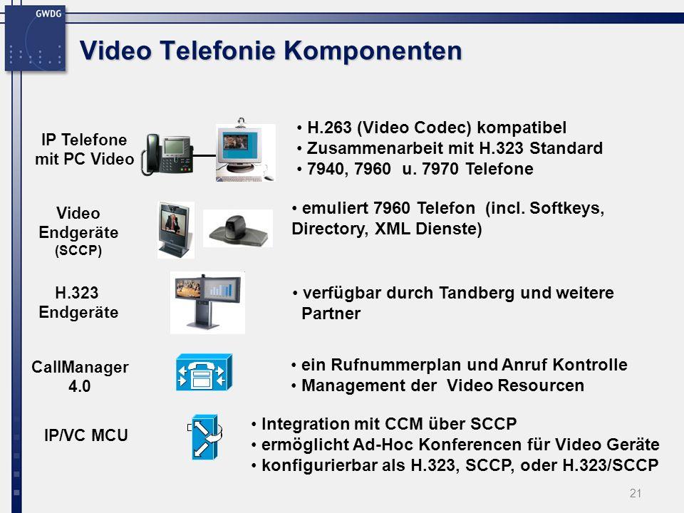 21 H.323 Endgeräte IP Telefone mit PC Video verfügbar durch Tandberg und weitere Partner ein Rufnummerplan und Anruf Kontrolle Management der Video Re