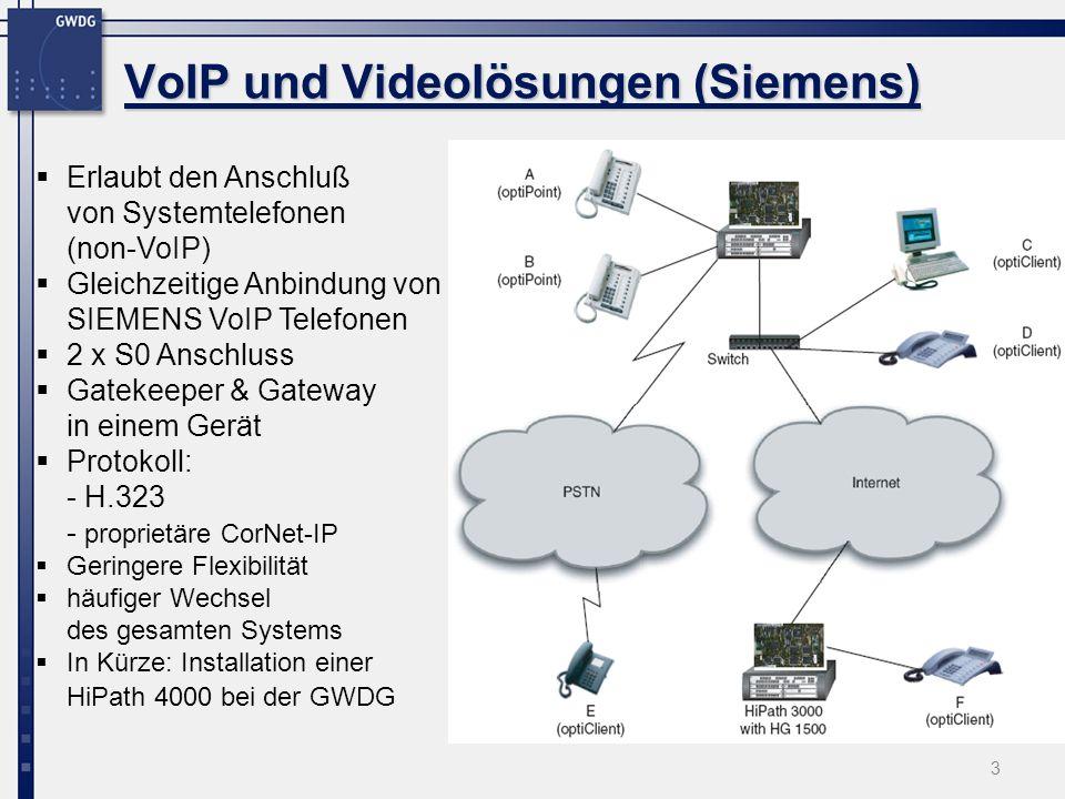 3 VoIP und Videolösungen (Siemens) Erlaubt den Anschluß von Systemtelefonen (non-VoIP) Gleichzeitige Anbindung von SIEMENS VoIP Telefonen 2 x S0 Ansch