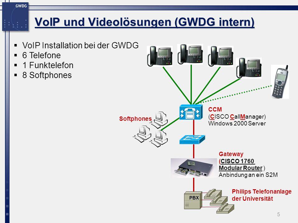 5 VoIP und Videolösungen (GWDG intern) VoIP Installation bei der GWDG 6 Telefone 1 Funktelefon 8 Softphones CCM (CISCO CallManager) Windows 2000 Serve