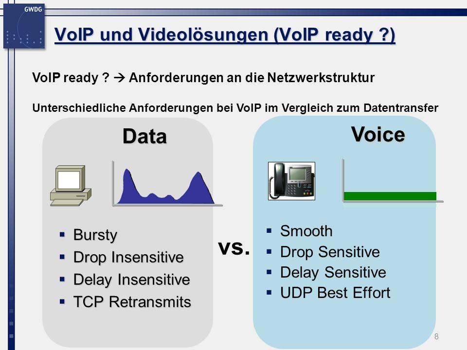 8 Bursty Bursty Drop Insensitive Drop Insensitive Delay Insensitive Delay Insensitive TCP Retransmits TCP Retransmits Smooth Drop Sensitive Delay Sens